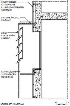 Tecnologia  Fachadas de alumínio exigem detalhamento preciso dos sistemas envolvidos e instalação correta do painel ACM Produto é prático e rápido de ser instalado, mas requer detalhamento preciso dos sistemas envolvidos