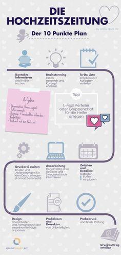 Hochzeitszeitung_online-druck_Infografik-487x1024.jpeg 487×1.024 Pixel