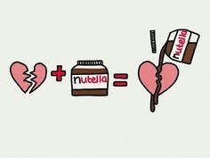 Nutella on We Heart It Cute Little Drawings, Cute Drawings, Nutella Quotes, Nutella Funny, Profile Pictures Instagram, Nutella Recipes, Painted Paper, Galaxy Wallpaper, Cartoon Wallpaper