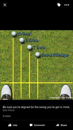 Golf ball alignment