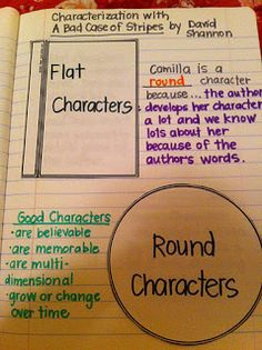 Following My Heart to First Grade: interactive student notebook Characterization