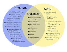 Mental And Emotional Health, Mental Health Awareness, Adhd Quotes, Adhd Help, Adhd Brain, Adhd Strategies, Coaching, Trauma Therapy, Adhd Symptoms