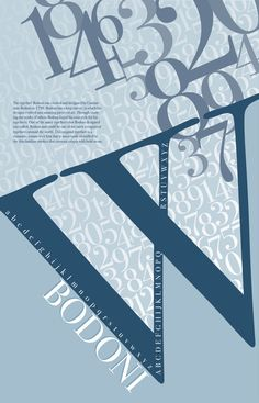 bodoni thick and thin poster - Google Search