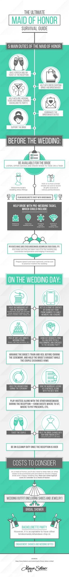 Maid of Honor Duties The Ultimate Survival Guide / http://www.deerpearlflowers.com/wedding-planning-infographics/2/