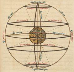 Celecistial Mechanics, Le sphere de monde by Oronce Fine, 1549