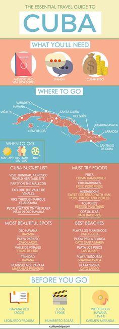 The Ultimate Guide To Cuba By The Culture Trip @michaelOXOXO @JonXOXOXO @emmaruthXOXO #MAGICALCUBA