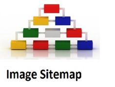 Learn what is image sitemap and how to create image sitemap for wordpress #imagesitemap #createimagesitemap