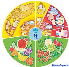 Canciones dia de la alimentación - Los Alimentos