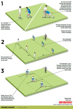 Get ready for match tackling Rugby Time, Uni, Rugby Drills, Rugby Poster, Rugby Coaching, Rugby Training, Warm, Workout, Sport