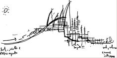 a sketch by renzo piano