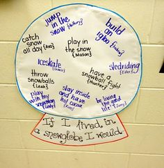 """""""If I lived in a snow globe, I would..."""" - A cute way to generate ideas and vocabulary words to scaffold writing around the topic of snow."""