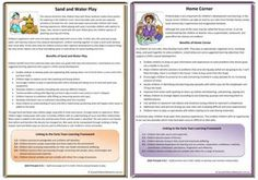 Interest Area Poster with info on how specific interest area benefits children while they play. It also links the EYLF Learning Outcomes and QIAS principles.