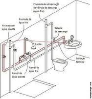 Useful Tips For Mastering Pex Plumbing Projects - Plumbing Tips Bathroom Plans, Bathroom Plumbing, Bathroom Layout, Bathroom Renovations, Bathroom Ideas, Pex Plumbing, Bathroom Dimensions, Electrical Installation, Walk In Shower