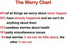 The Worry Chart