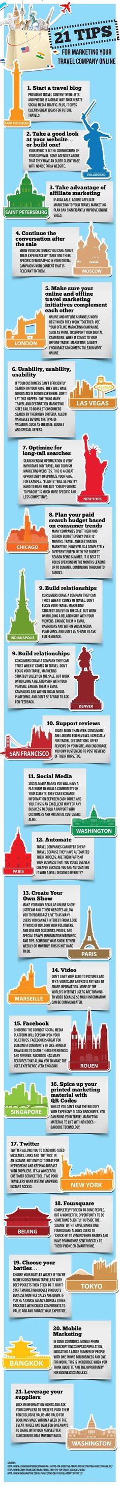 """[infographic] """"21 tips for Marketing your Travel Company Online"""" May-2012 by Baltictraelcompany.com:"""