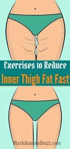 inner thigh workout and tone leg :How do you get rid of inner thigh fat? Try this now