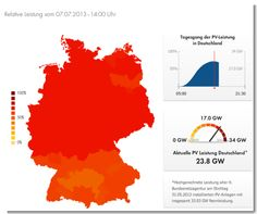 BREAKING: Germany Sets Solar Power Record (Again) — 23.9 GW - http://1sun4all.com/solar/breaking-germany-sets-solar-power-record-again-23-9-gw/