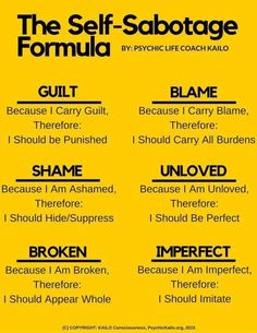 The self-sabotage formula. Can you relate? www.intherapy.co.za 0729298768