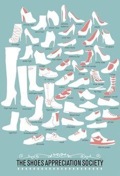 a visual encyclopedia of shoes