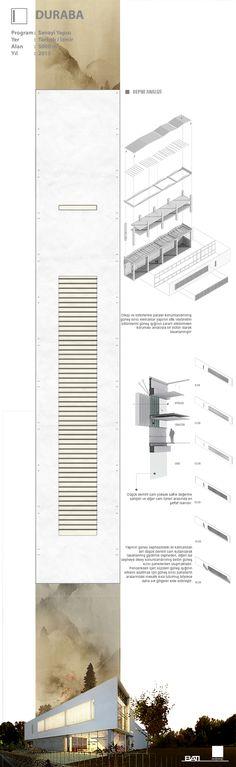 Duraba / Industrial Company Center in Izmir / Infographic poster Infographic, Poster, Infographics, Billboard, Visual Schedules