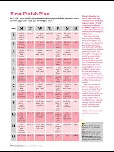12 week 5k training plan | Women's Running Magazine