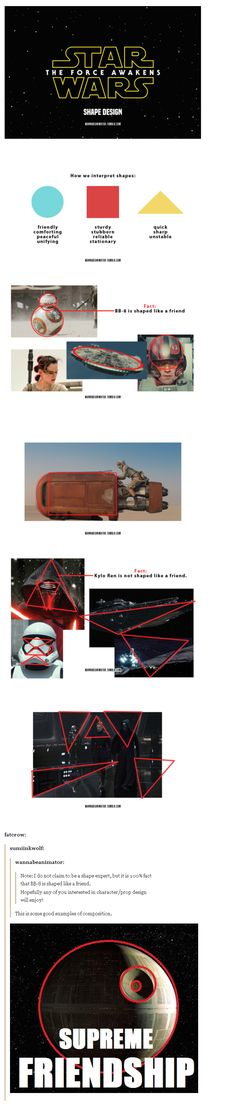 The shapes of Star Wars << Lost it at the Death Star .