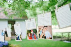 Vorstellung der Gäste mit kurzer Anekdote und Foto