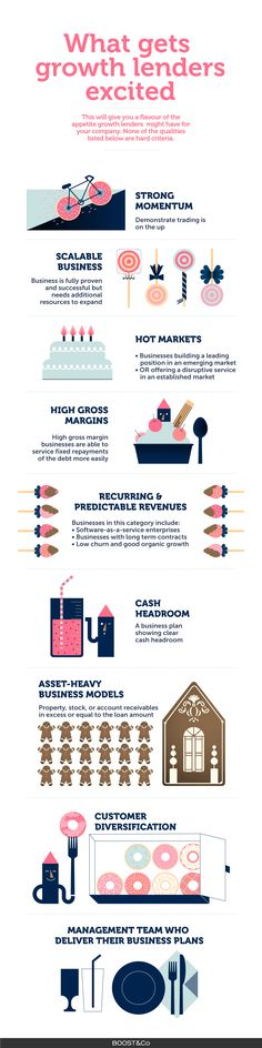 Infographics by Eli H. Han  http://elihshan.com   BOOST&Co - Raising Capital - What Get Lenders Excited
