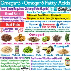 Omega-3 and Omega-6 balance.  Avoid processed foods to support body's conversion of ALA to DHA & EPA