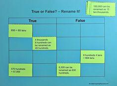 4.NBT.A.1: True or False? - Rename It!