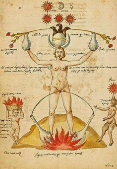 Claudio de Dominico Celentano di Valle Nove.Book of Alchemical Formulas.Chemical Purification through Sunlight and Moonlight. 1606.