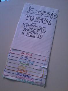 Flip book di grammatica italiana