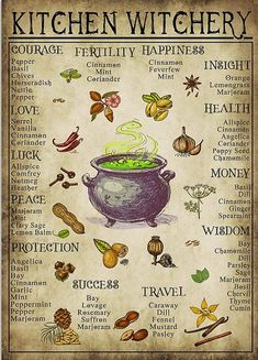 Witch Spell Book, Witchcraft Spell Books, Green Witchcraft, Witchcraft Herbs, Magick Book, Wiccan Magic, Wiccan Witch, Wiccan Spells, Witch Rituals
