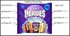 Cadbury Heroes Party Bag syns