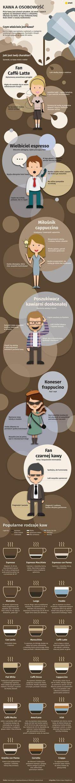 Najbardziej mściwe znaki zodiaku. Strach zaleźć im za skórę - Kobieta Latte, Image, Coffee, Binder, Infographics, Self, Kaffee, Trapper Keeper, Infographic