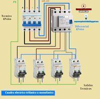 Esquemas eléctricos: Esquema eléctrico cuadro eléctrico trifásico a mon...
