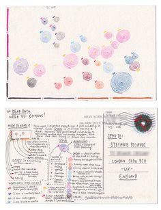 Dear-Data (www.dear-data.com) Week 33 - A week of envy! Postcard by Giorgia