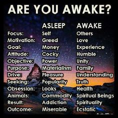 The Balance Between Asleep and Awakened, A Pinterest Image