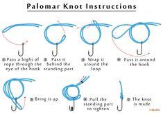 Fishing Hook Knots, Fishing Tips, Snell Knot, Palomar Knot, Uni Knot, Fluorocarbon Fishing Line, Clinch Knot, Drop Shot Rig, Magnet Fishing