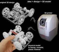 new-3d-printing-technology-2013