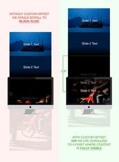 Skrollr custom offset explained. Not responsive, start