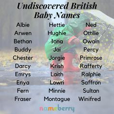Cute Baby Names, Pretty Names, Unique Baby Names, Name Inspiration, Writing Inspiration, British Names, British Boys, English Names, Book Writing Tips
