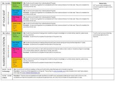 Special Education Lesson Plan Template Teaching Is A Calling On - Special ed lesson plan template