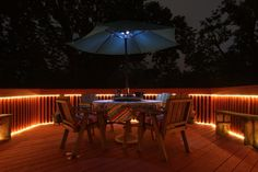 camping on pinterest led rope light rope lighting and camping ideas