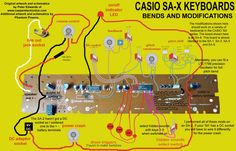 Ultimate Casio SA bending guide.
