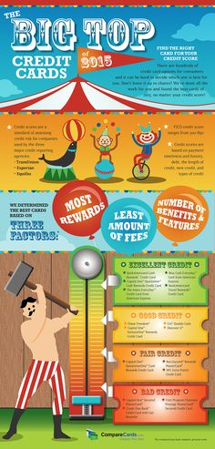 The Big Top Credit Cards of 2015 #infographic #Banking #CreditCards #Finance