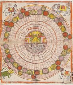 Painting of an astrological chart, made in Rajasthan, mid 19th century.  The chart is composed of a circle with Mount Meru and an ocean in the centre and four auspicious animals in the corners. Diagrams of letters and numerals are arranged within the circle.