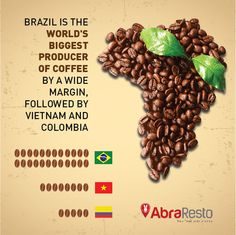 Brazil is the World's Biggest Producer of Coffee by a wide margin
