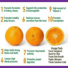 health benifits of orange peel | most lucrative advantages of orange peels by rahul the unknown but nit ...