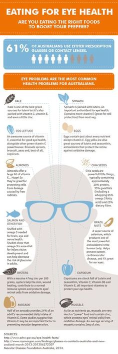 You can improve your eye health and reduce the risk of eye problems later on by cramming certain foods into your diet. Check out this infographic, which explains more.